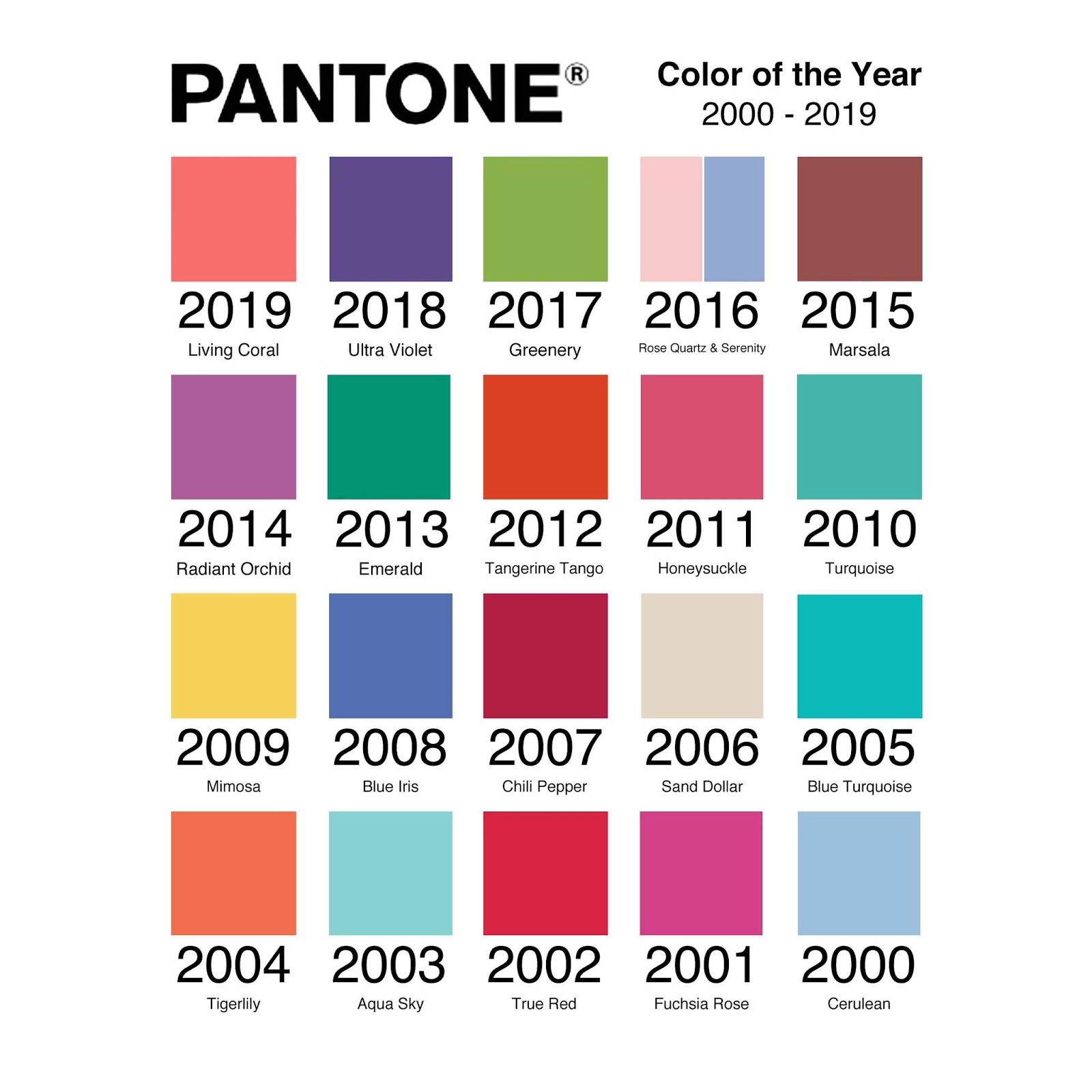 El Color del año Pintanor